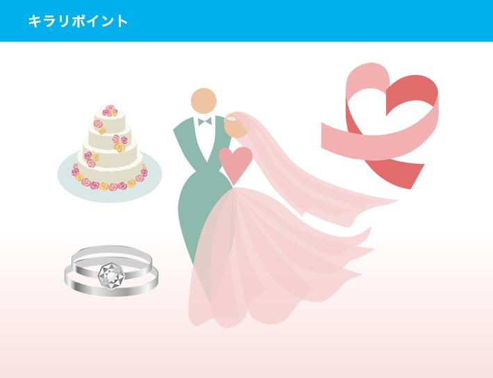 結婚式ができなかった先生の結婚式ビデオ
